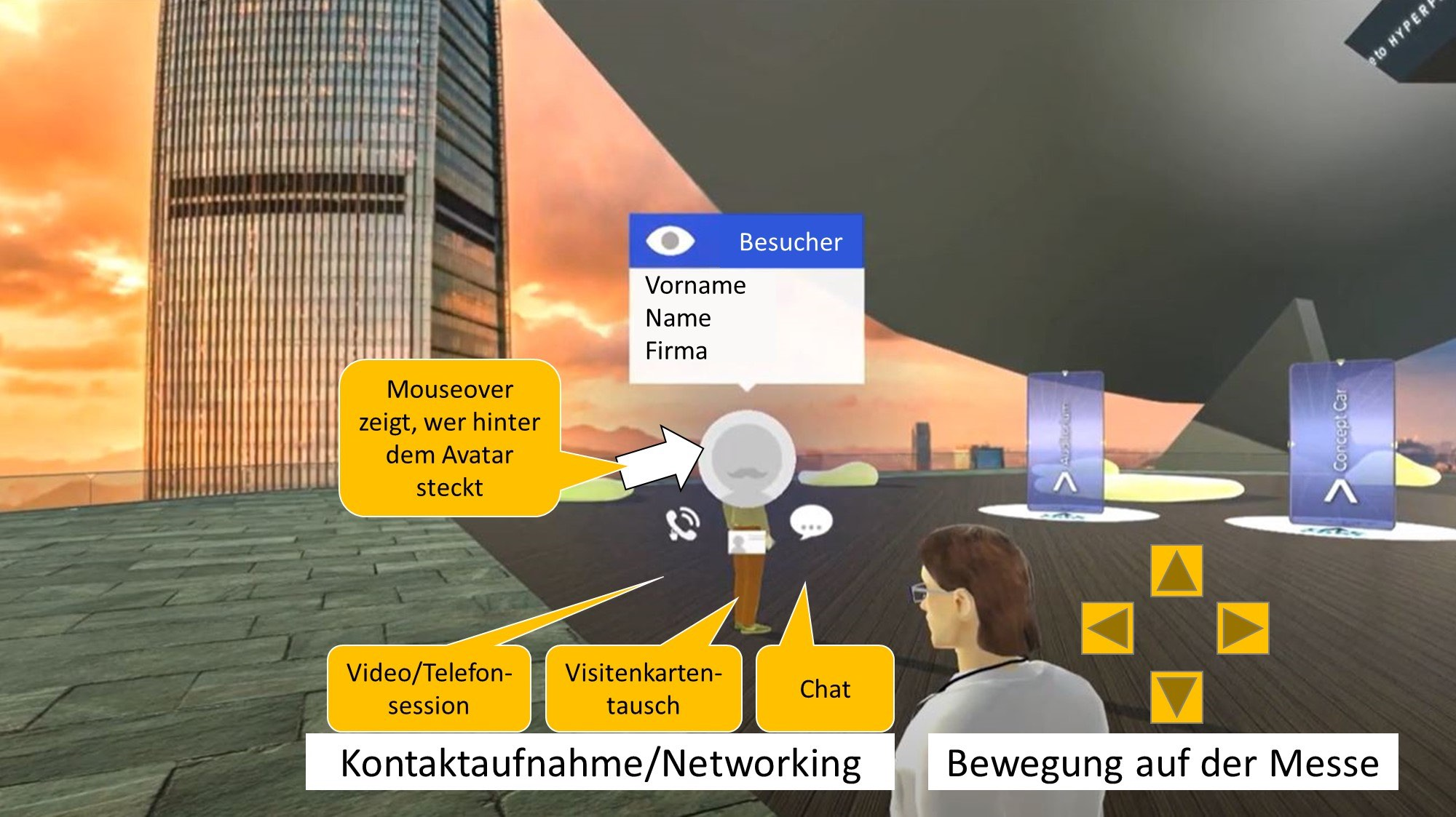 messe konferenz avatar 3D